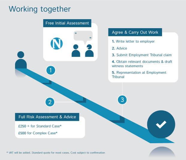 NEL-infographic-employees-2