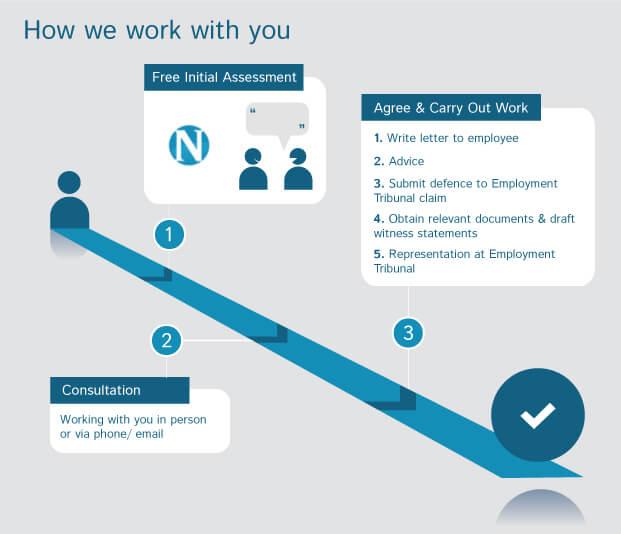 NEL-infographic-employers-2